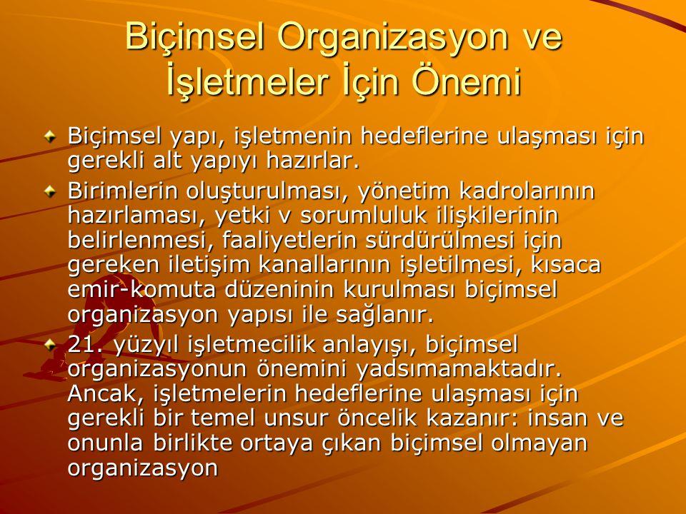 Biçimsel Olmayan Organizasyonun Tanımı ve İşletmeler İçin Anlamı Biçimsel olmayan organizasyon, işletmelerde temel üretim unsurlarından biri olan insanı temel alır.