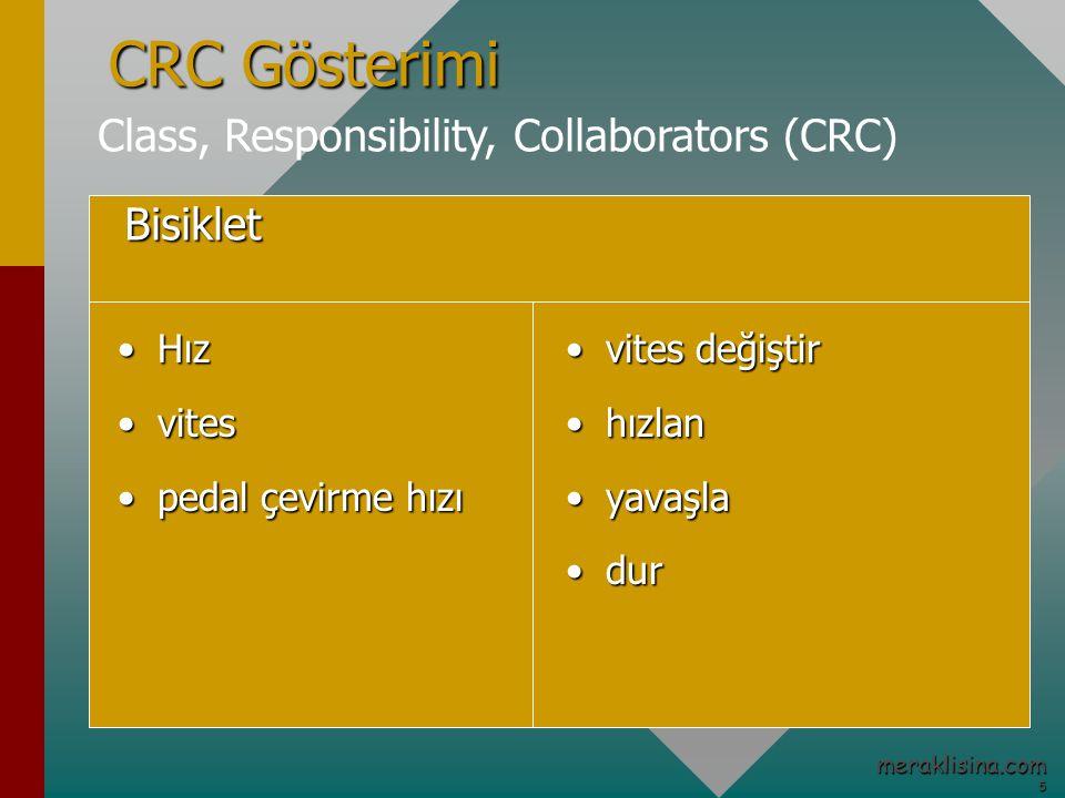 5 CRC Gösterimi HızHız vitesvites pedal çevirme hızıpedal çevirme hızı vites değiştirvites değiştir hızlanhızlan yavaşlayavaşla durdur Bisiklet Class, Responsibility, Collaborators (CRC)