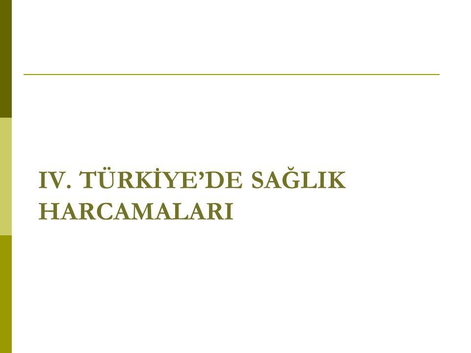 IV. TÜRKİYE'DE SAĞLIK HARCAMALARI
