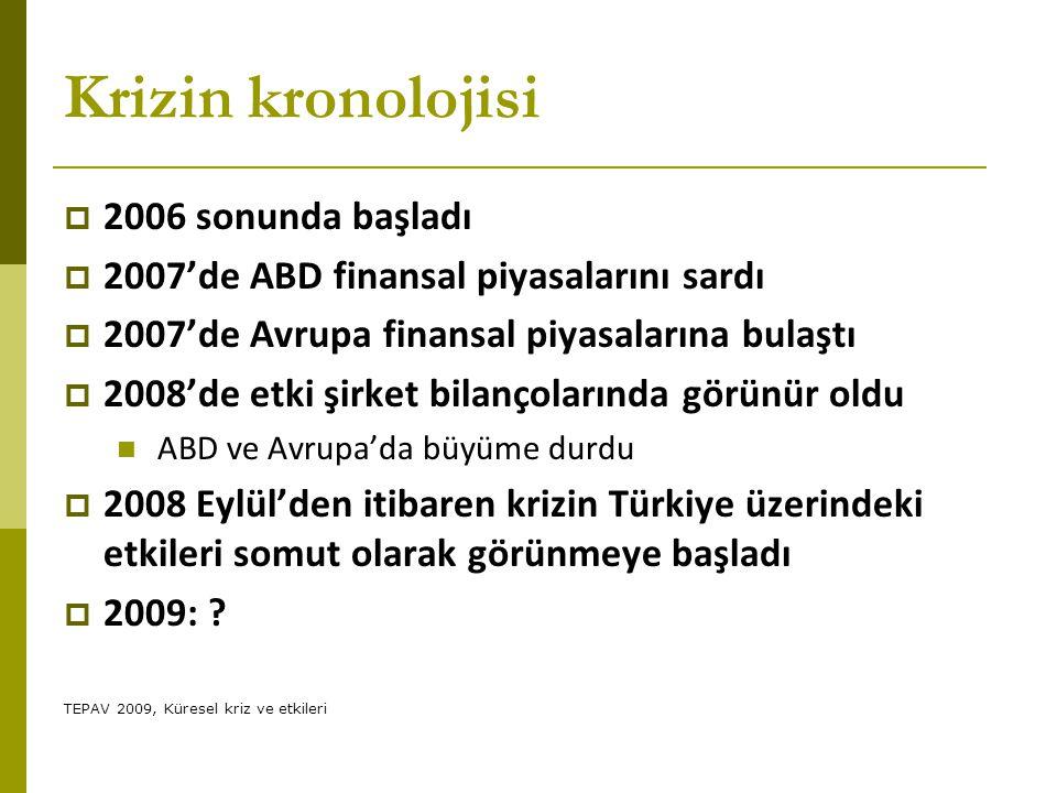 Krizin kronolojisi  2006 sonunda başladı  2007'de ABD finansal piyasalarını sardı  2007'de Avrupa finansal piyasalarına bulaştı  2008'de etki şirket bilançolarında görünür oldu ABD ve Avrupa'da büyüme durdu  2008 Eylül'den itibaren krizin Türkiye üzerindeki etkileri somut olarak görünmeye başladı  2009: .