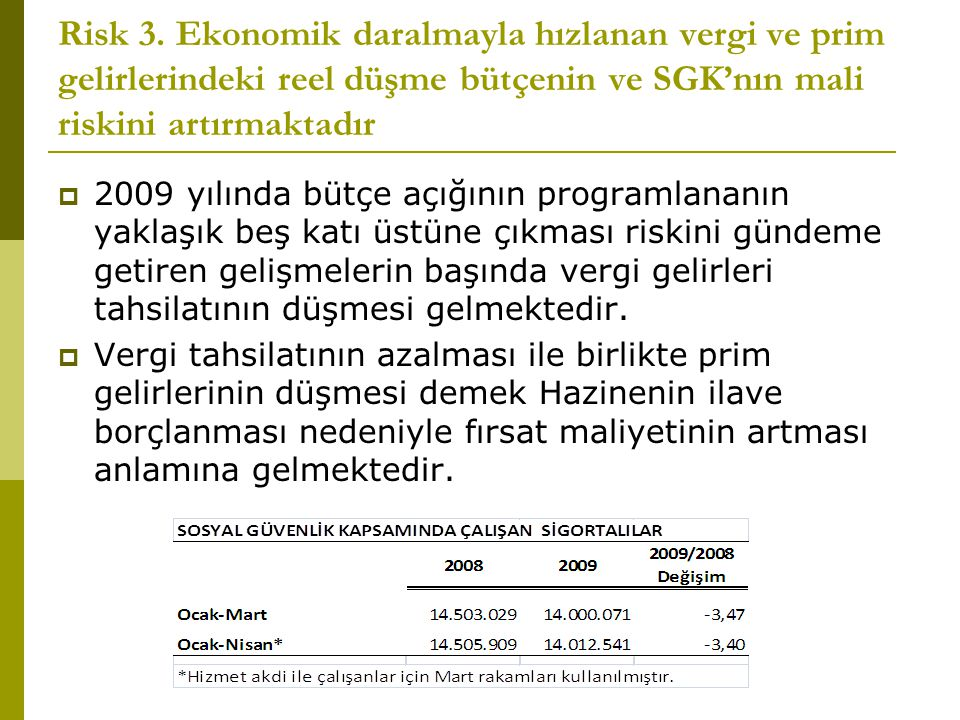 Risk 3. Ekonomik daralmayla hızlanan vergi ve prim gelirlerindeki reel düşme bütçenin ve SGK'nın mali riskini artırmaktadır  2009 yılında bütçe açığı