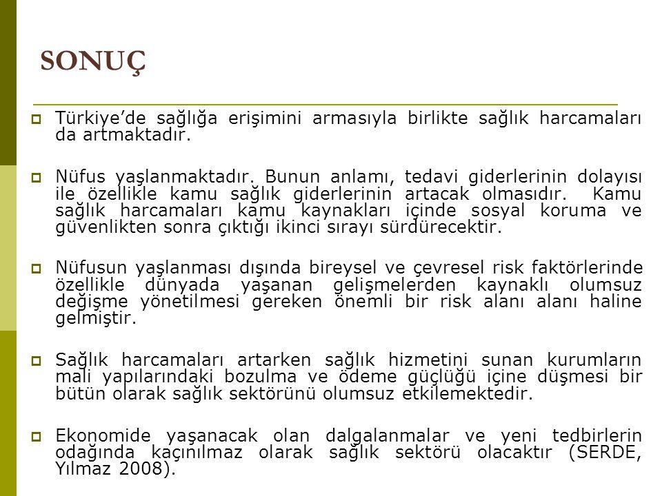  Türkiye'de sağlığa erişimini armasıyla birlikte sağlık harcamaları da artmaktadır.  Nüfus yaşlanmaktadır. Bunun anlamı, tedavi giderlerinin dolayıs