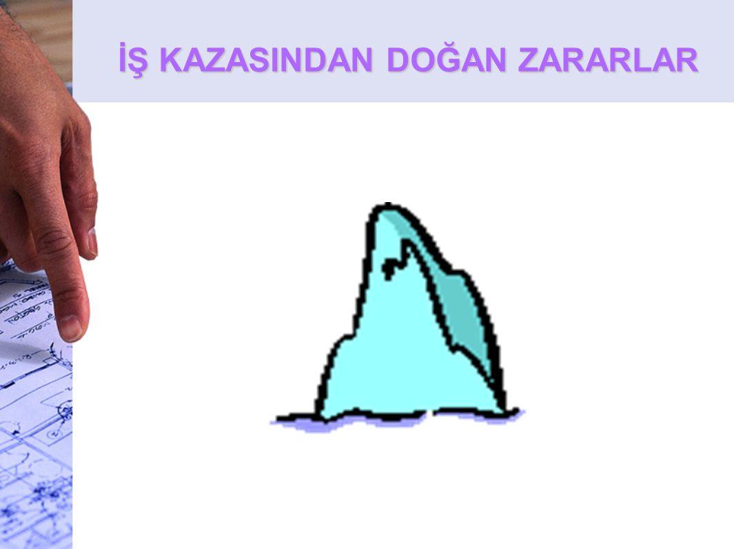 İŞ KAZASINDAN DOĞAN ZARARLAR