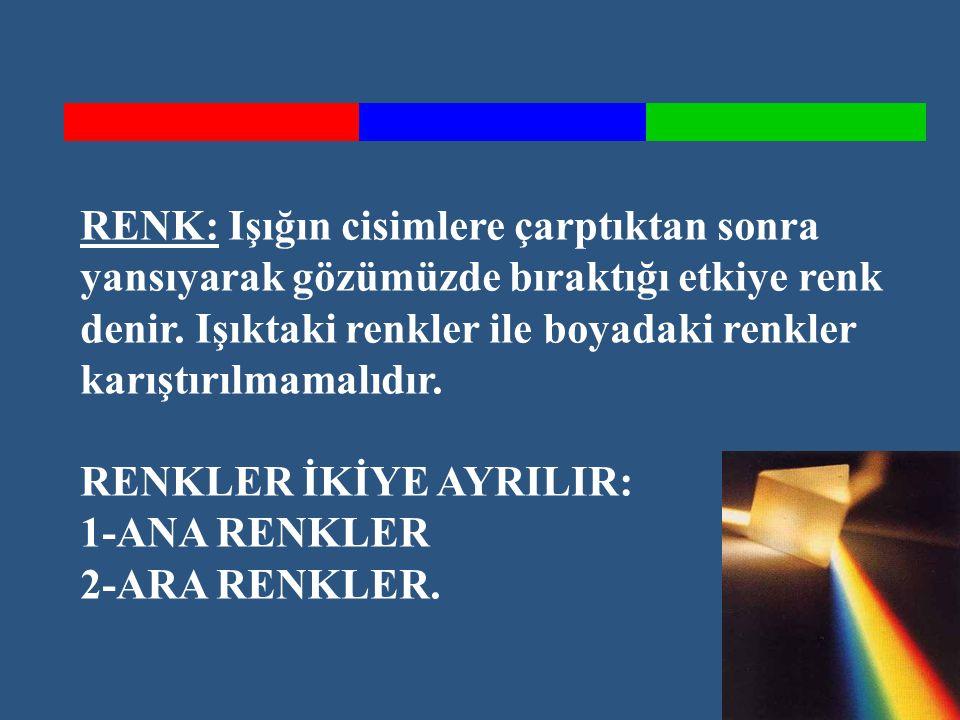 RENK: Işığın cisimlere çarptıktan sonra yansıyarak gözümüzde bıraktığı etkiye renk denir.