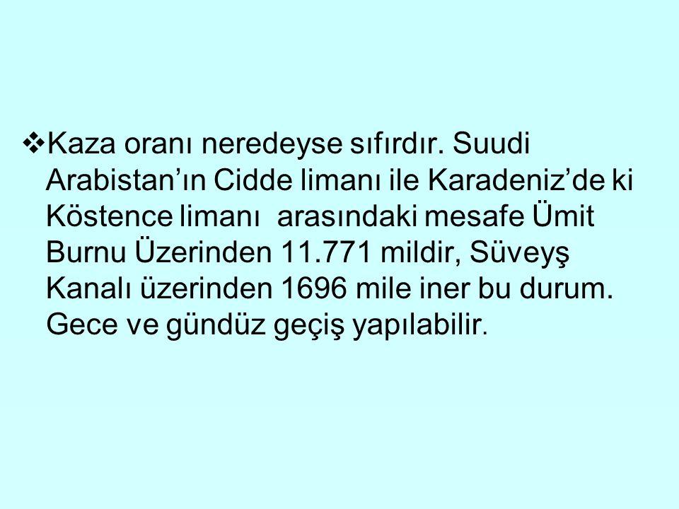  Kaza oranı neredeyse sıfırdır. Suudi Arabistan'ın Cidde limanı ile Karadeniz'de ki Köstence limanı arasındaki mesafe Ümit Burnu Üzerinden 11.771 mil