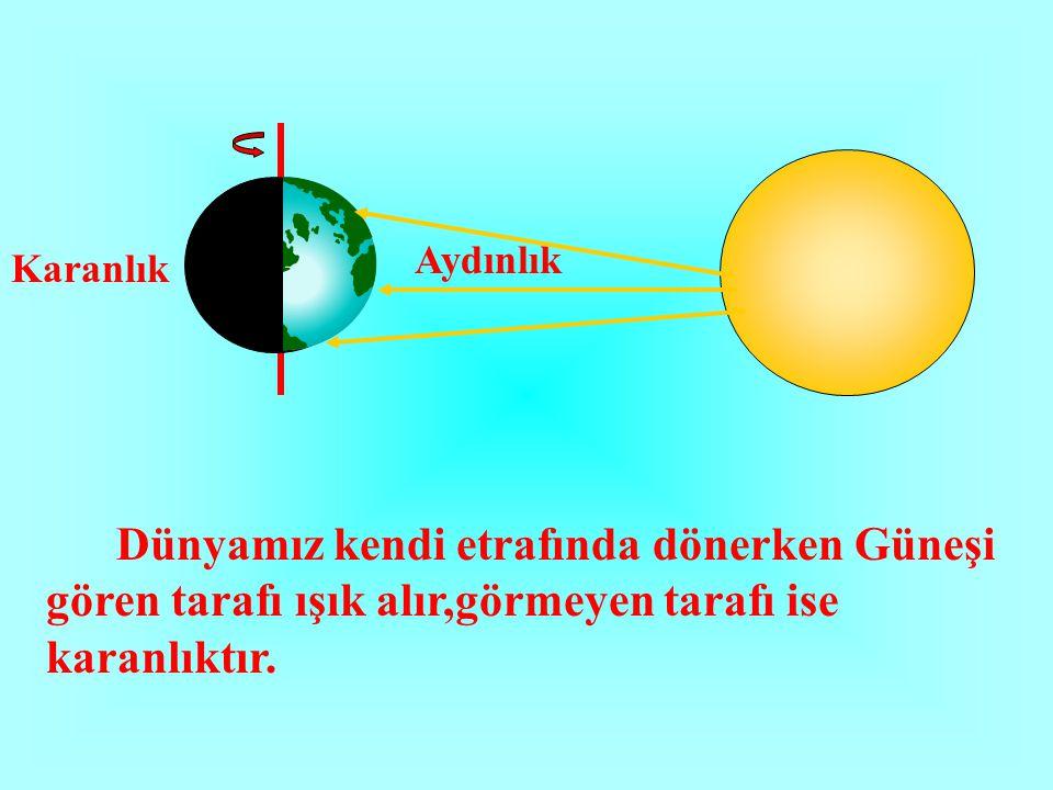 Karanlık Aydınlık Dünyamız kendi etrafında dönerken Güneşi gören tarafı ışık alır,görmeyen tarafı ise karanlıktır.