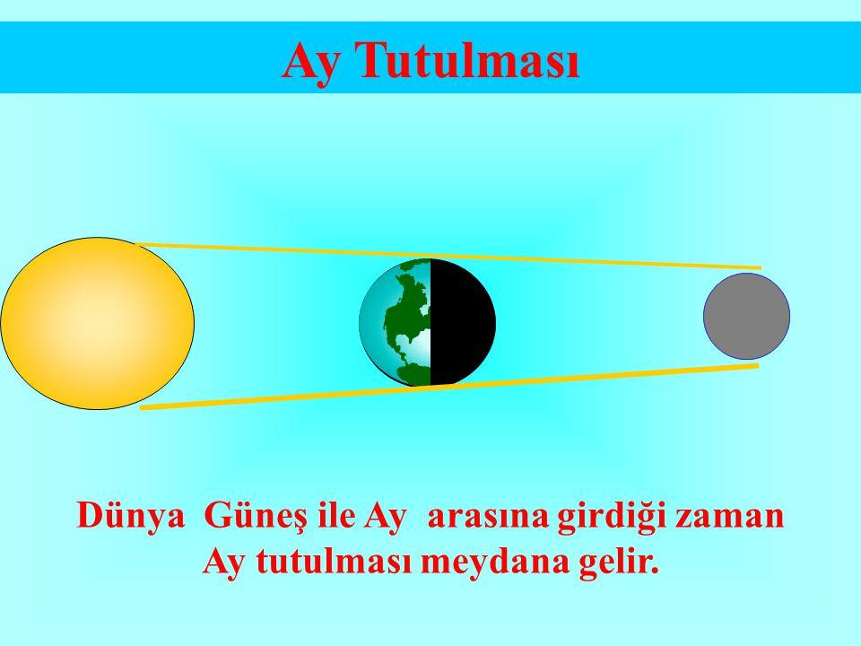Ay Tutulması Dünya Güneş ile Ay arasına girdiği zaman Ay tutulması meydana gelir.