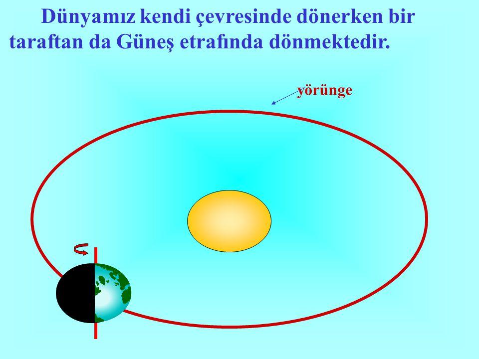 Dünyamız kendi çevresinde dönerken bir taraftan da Güneş etrafında dönmektedir. yörünge