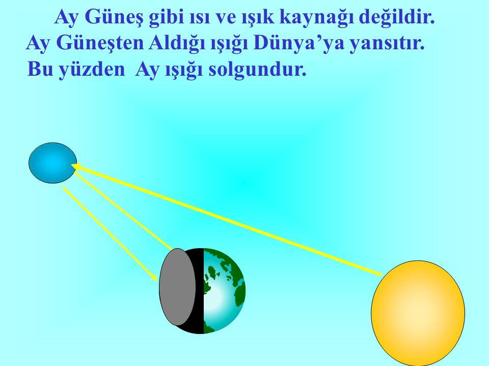 Ay Güneş gibi ısı ve ışık kaynağı değildir. Ay Güneşten Aldığı ışığı Dünya'ya yansıtır. Bu yüzden Ay ışığı solgundur.