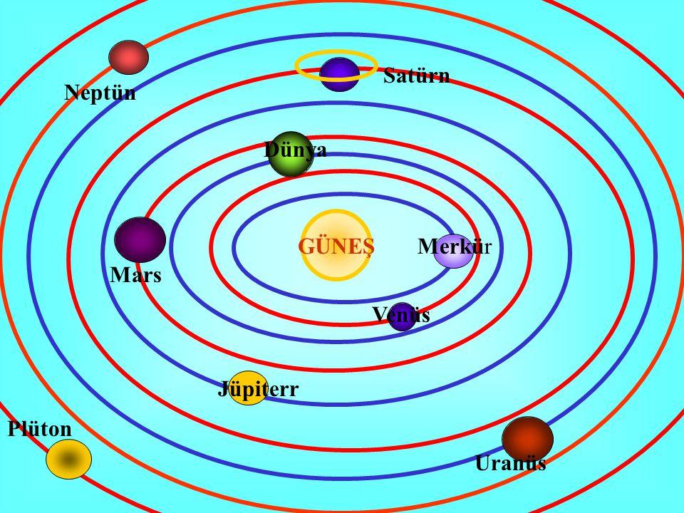 GÜNEŞ Merkür Venüs Mars Jüpiterr Uranüs Plüton Neptün Satürn Dünya