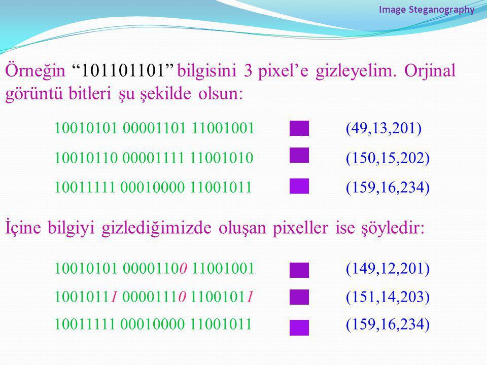 Örneğin 101101101 bilgisini 3 pixel'e gizleyelim.