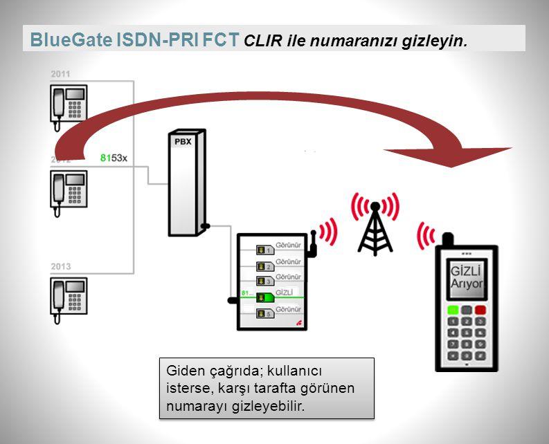 CLIP sayesinde gelen çağrıda; arayanın numarası, dahili telefonda görünür. CLIP sayesinde gelen çağrıda; arayanın numarası, dahili telefonda görünür.