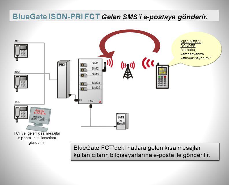 Giden çağrılarda mobil abone, cep telefonunu yanıtlamazsa, BlueGate FCT otomatik olarak jenerik bir kısa metnini SMS olarak gönderiyor. Giden çağrılar