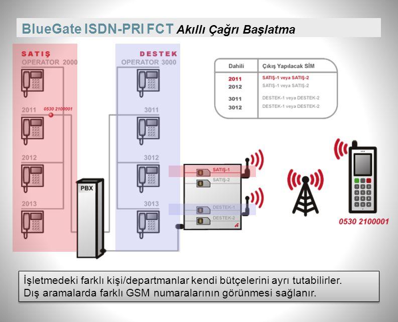 BlueGate FCT'nin bulunduğu yerde GSM sinyal seviyesi, kaliteli görüşme yapmaya elverişsiz hale gelirse, cihaz otomatik olarak ALARM mesajı (SMS ve E-P