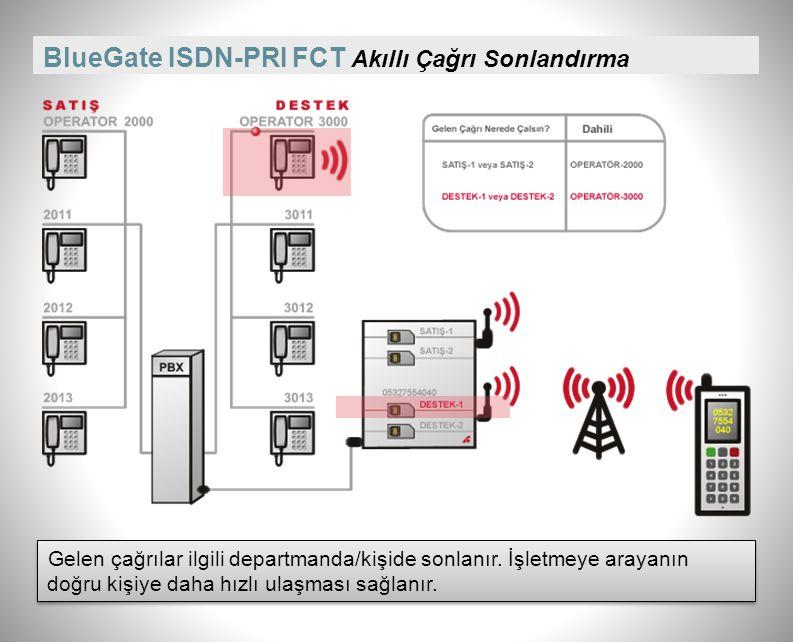 İşletmedeki farklı kişi/departmanlar kendi bütçelerini ayrı tutabilirler. Dış aramalarda farklı GSM numaralarının görünmesi sağlanır. İşletmedeki fark