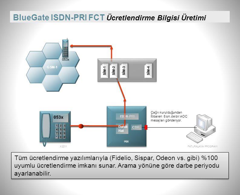 Sabit telekom operatörüyle işletme arasındaki bağlantı türü ISDN-PRI ise BlueGate PRI FCT için santralde ilave bir ISDN-PRI portu bulunmasına gerek yo