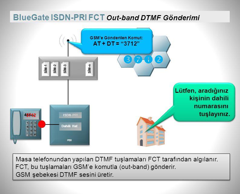 Cihazdaki SİM kartına karşılık, santral bağlantısındaki E1'de bir B- kanalını statik olarak birebir eşleştirme imkanıdır. Böylece giden çağrıların han