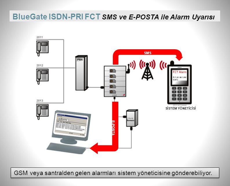 BlueGate ISDN-PRI FCT Out-band DTMF Gönderimi PBX Dahili Hat ISDN-PRI GSM-1 Lütfen, aradığınız kişinin dahili numarasını tuşlayınız. Lütfen, aradığını