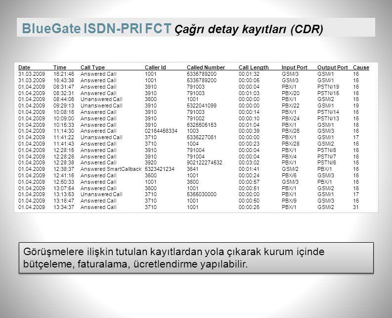 BlueGate ISDN-PRI FCT Uzaktan erişimle cihaz yönetimi Cihazdan beklenen randımanın alınmasını sağlar. Grafik tabanlı programı ile sistem yöneticilerin