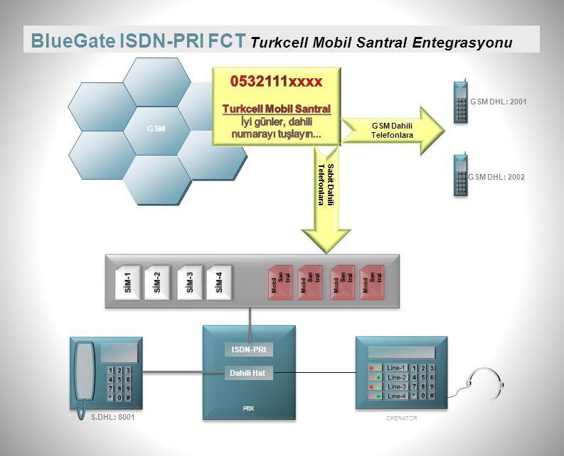 BlueGate ISDN-PRI FCT Turkcell Mobil Santral Entegrasyonu GSM ISDN-PRI PBX Dahili Hat GSM DHL: 2001 S.DHL: 8001 GSM DHL: 2002 OPERATÖR GSM Dahili Telefonlara Sabit Dahili Telefonlara