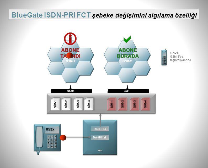 BlueGate ISDN-PRI FCT Turkcell Mobil Santral Entegrasyonu GSM ISDN-PRI PBX Dahili Hat GSM DHL: 2001 S.DHL: 8001 GSM DHL: 2002 OPERATÖR GSM Dahili Tele