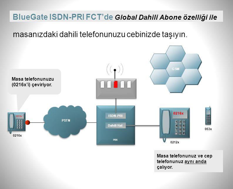 BlueGate ISDN-PRI FCT'de Global Dahili Abone özelliği ile masanızdaki dahili telefonunuzu cebinizde taşıyın.