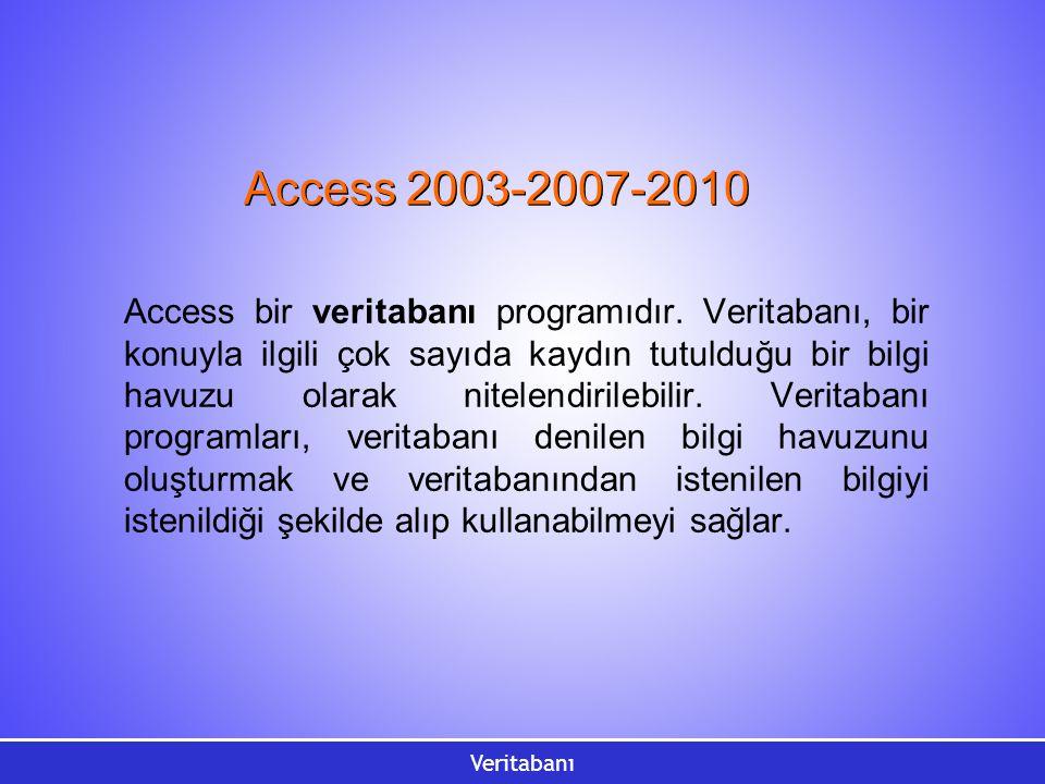 Veritabanı Access 2003-2007-2010 Access bir veritabanı programıdır. Veritabanı, bir konuyla ilgili çok sayıda kaydın tutulduğu bir bilgi havuzu olarak