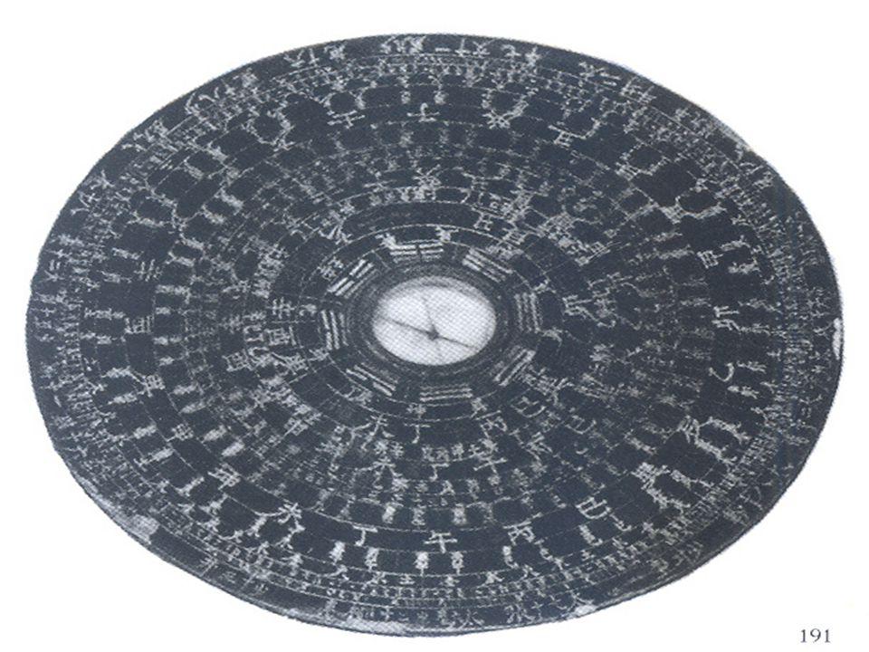 Antik Çin Tıbbı Yin - Yang Yin ve Yang birbirini tamamlayan doğanın iki zıt kozmolojik gücünü temsil eden element.