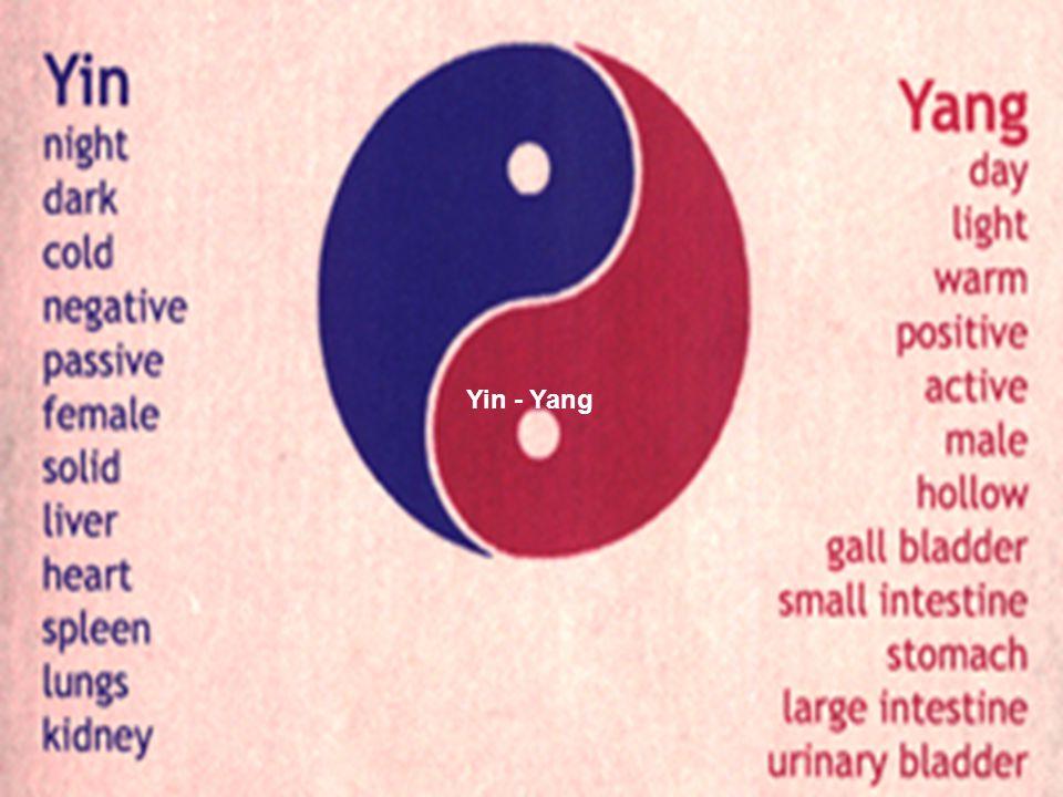 Antik Çin Tıbbı Klasik Çin tıbbı üç efsanevi hükümdarın saltanatına dayanır.