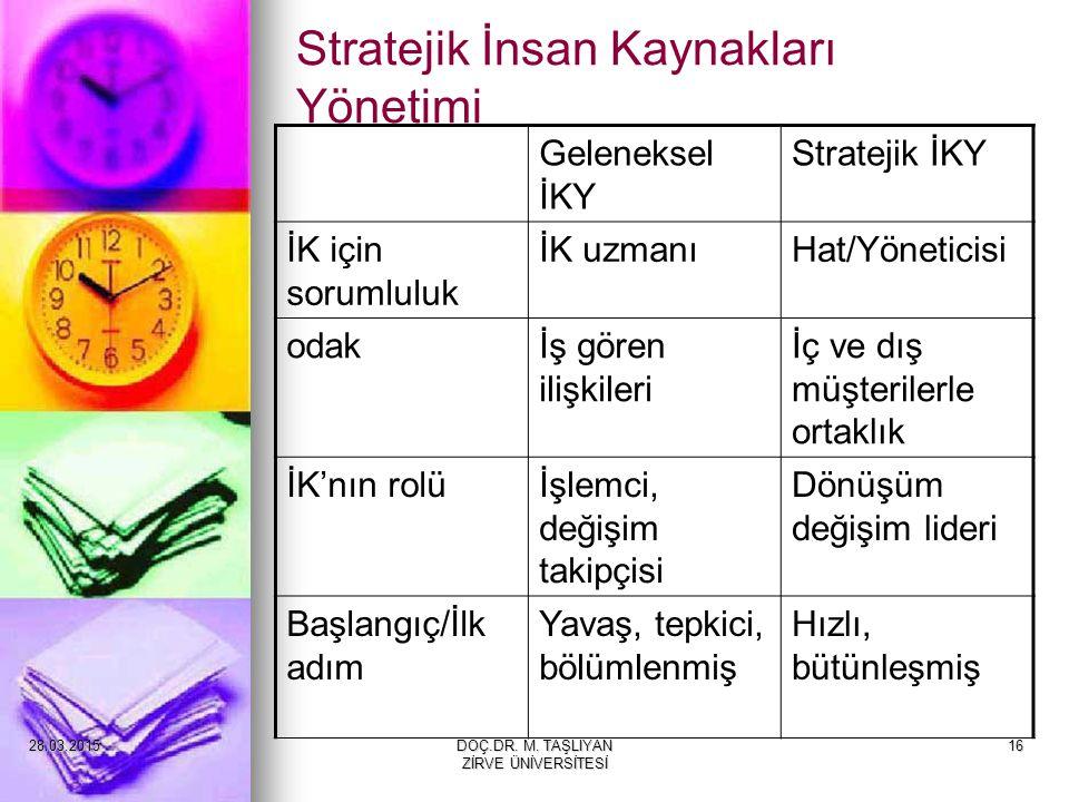 16 Stratejik İnsan Kaynakları Yönetimi Geleneksel İKY Stratejik İKY İK için sorumluluk İK uzmanıHat/Yöneticisi odakİş gören ilişkileri İç ve dış müşte