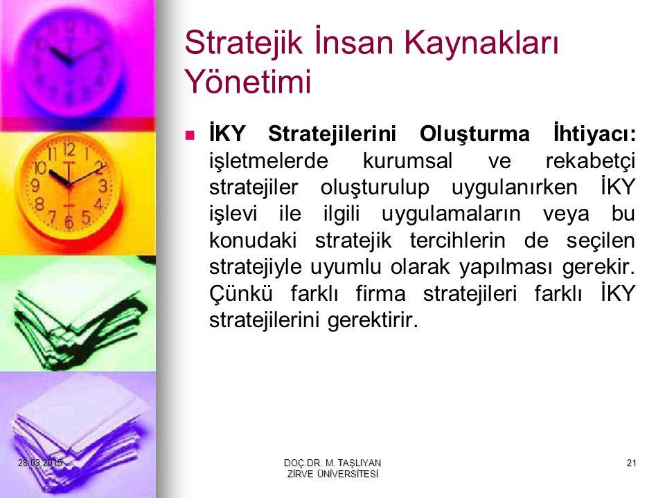 21 Stratejik İnsan Kaynakları Yönetimi İKY Stratejilerini Oluşturma İhtiyacı: işletmelerde kurumsal ve rekabetçi stratejiler oluşturulup uygulanırken