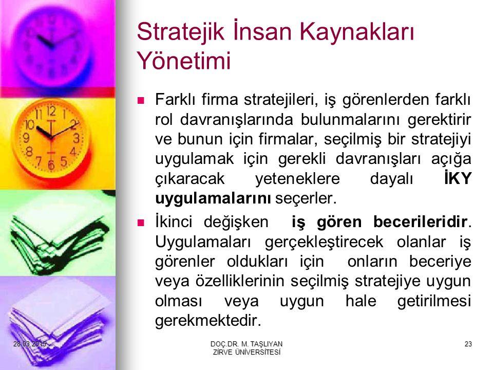 23 Stratejik İnsan Kaynakları Yönetimi Farklı firma stratejileri, iş görenlerden farklı rol davranışlarında bulunmalarını gerektirir ve bunun için fir