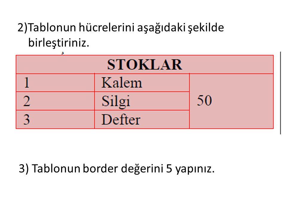 2)Tablonun hücrelerini aşağıdaki şekilde birleştiriniz. 3) Tablonun border değerini 5 yapınız.