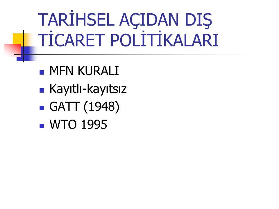 TARİHSEL AÇIDAN DIŞ TİCARET POLİTİKALARI MFN KURALI Kayıtlı-kayıtsız GATT (1948) WTO 1995