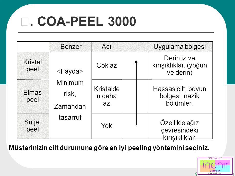 Ⅲ. COA-PEEL 3000 Yok Kristalde n daha az Çok az Acı Özellikle ağız çevresindeki kırışıklıklar. Su jet peel Hassas cilt, boyun bölgesi, nazik bölümler.