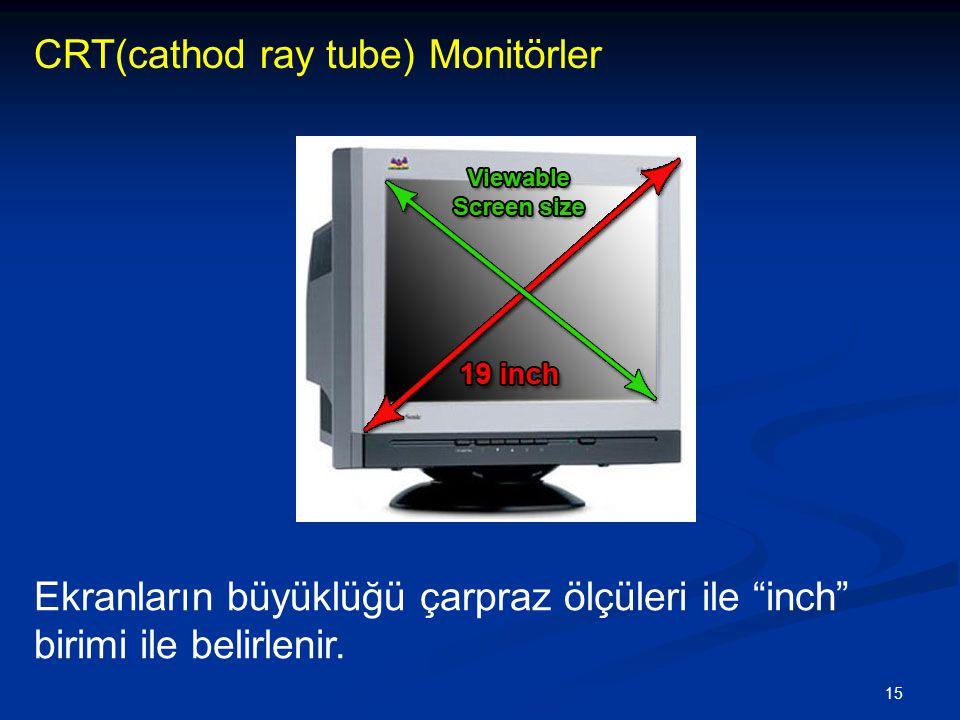 15 Ekranların büyüklüğü çarpraz ölçüleri ile inch birimi ile belirlenir.