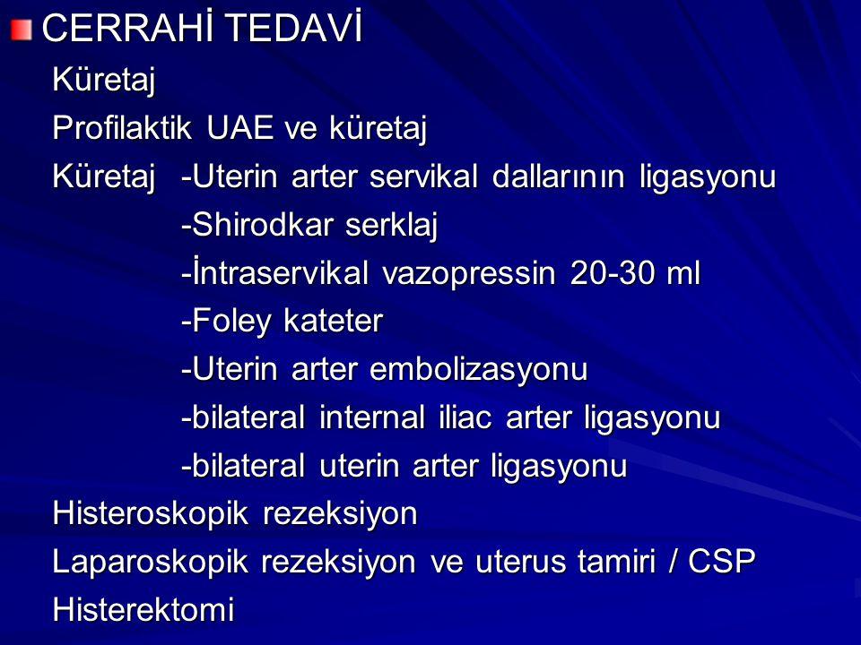 CERRAHİ TEDAVİ Küretaj Profilaktik UAE ve küretaj Küretaj -Uterin arter servikal dallarının ligasyonu -Shirodkar serklaj -İntraservikal vazopressin 20