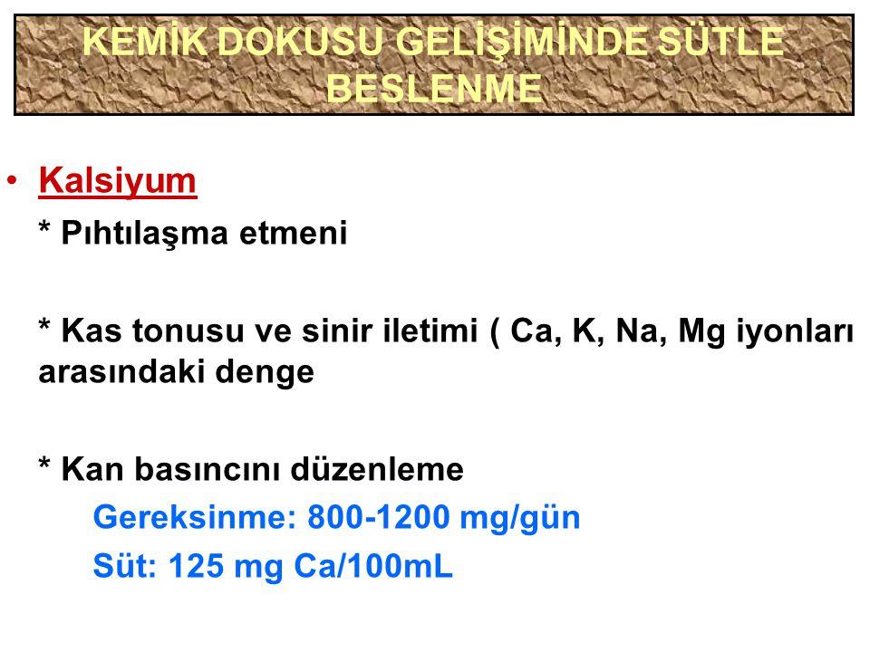 Kalsiyum * Pıhtılaşma etmeni * Kas tonusu ve sinir iletimi ( Ca, K, Na, Mg iyonları arasındaki denge * Kan basıncını düzenleme Gereksinme: 800-1200 mg