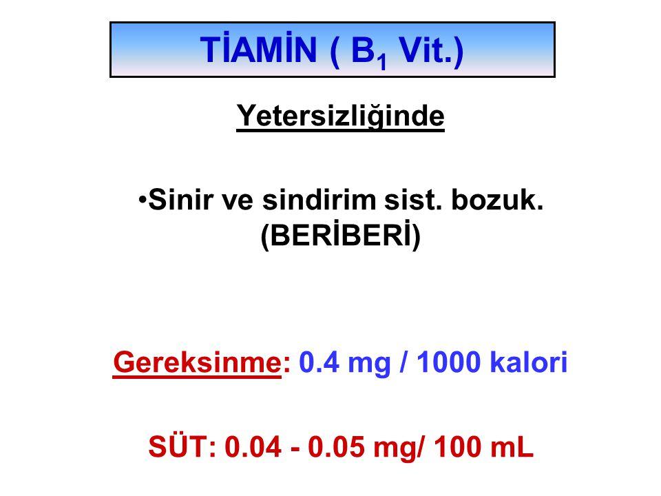 TİAMİN ( B 1 Vit.) Yetersizliğinde Sinir ve sindirim sist. bozuk. (BERİBERİ) Gereksinme: 0.4 mg / 1000 kalori SÜT: 0.04 - 0.05 mg/ 100 mL