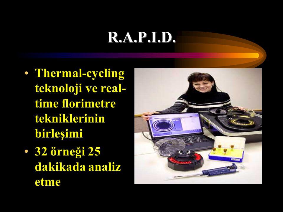 R.A.P.I.D.