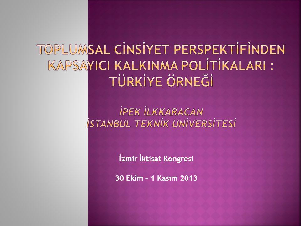 İzmir İktisat Kongresi 30 Ekim – 1 Kasım 2013