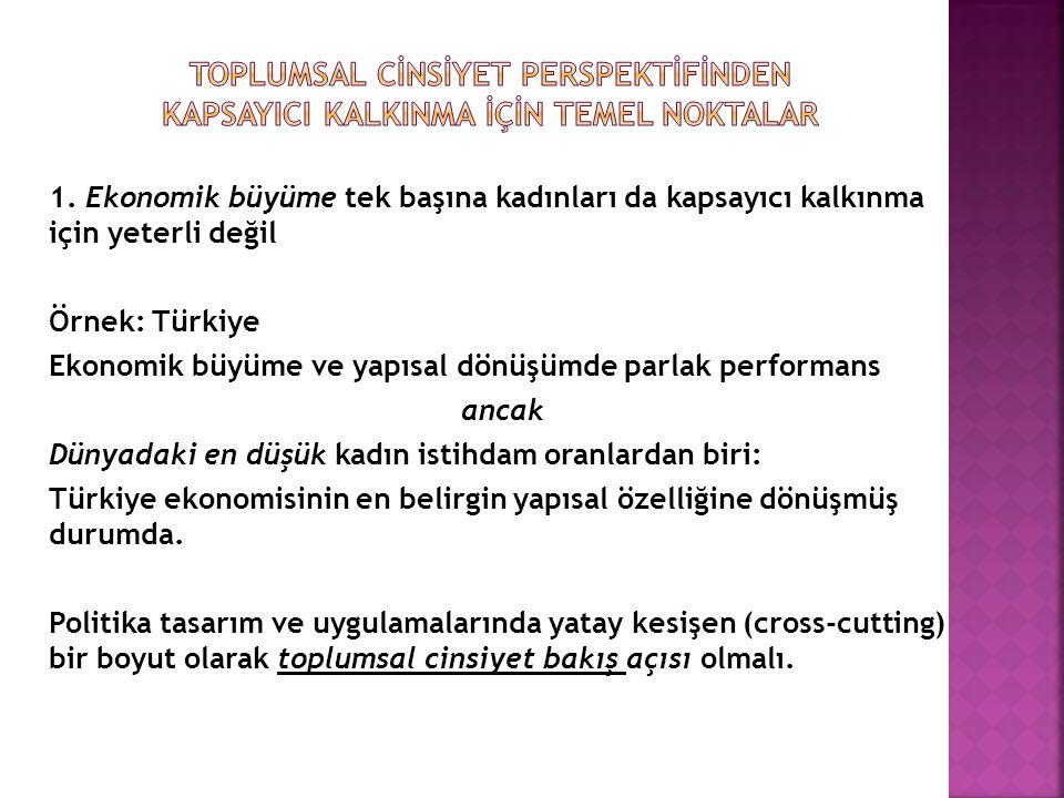 1. Ekonomik büyüme tek başına kadınları da kapsayıcı kalkınma için yeterli değil Örnek: Türkiye Ekonomik büyüme ve yapısal dönüşümde parlak performans