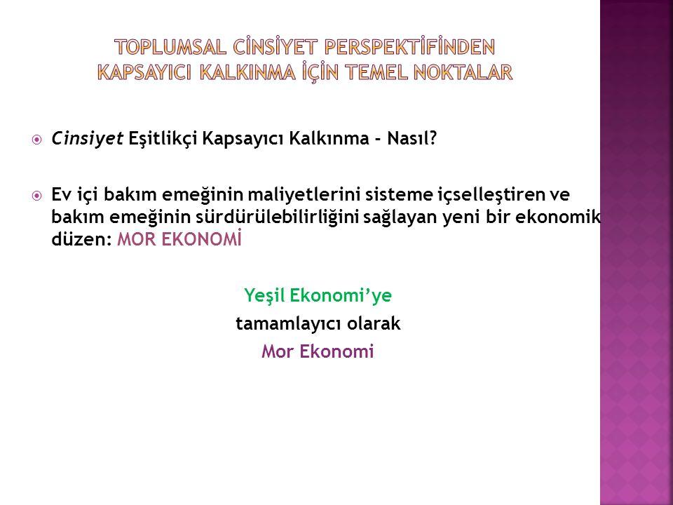 Özellikleri Yeşil Ekonomi Mor Ekonomi Kalkınma = Yaşam Kalitesi Yaşam Kalitesi ise mal ve hizmetlerin tüketimi ötesinde ….