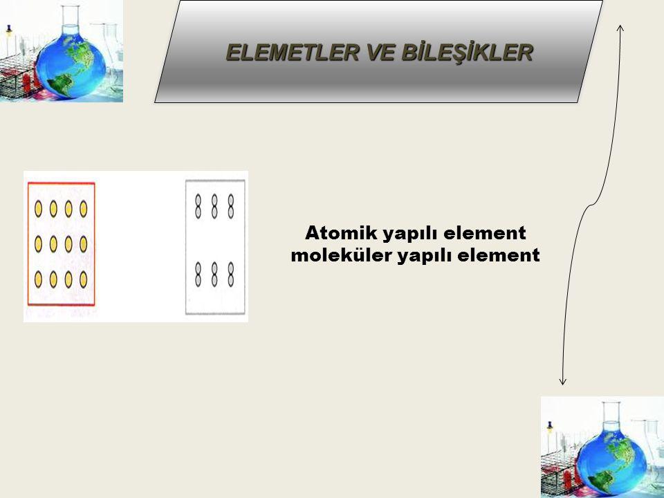 ELEMETLER VE BİLEŞİKLER 2- Moleküler Yapıdaki Elementler Bazı elementleri olu ş turan aynı cins atomlar do ğ ada ikili gruplar halinde bulunurlar.