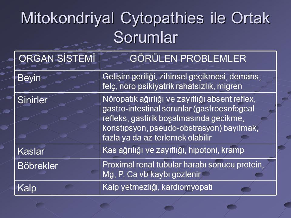 Mitokondriyal Cytopathies ile Ortak Sorumlar Kalp yetmezliği, kardiomyopati Kalp Proximal renal tubular harabı sonucu protein, Mg, P, Ca vb kaybı gözlenir Böbrekler Kas ağrılığı ve zayıflığı, hipotoni, kramp Kaslar Nöropatik ağırlığı ve zayıflığı absent reflex, gastro-intestinal sorunlar (gastroesofogeal refleks, gastirik boşalmasında gecikme, konstipsyon, pseudo-obstrasyon) bayılmak, fazla ya da az terlemek olabilir Sinirler Gelişim geriliği, zihinsel geçikmesi, demans, felç, nöro psikiyatrik rahatsızlık, migren Beyin GÖRÜLEN PROBLEMLERORGAN SİSTEMİ