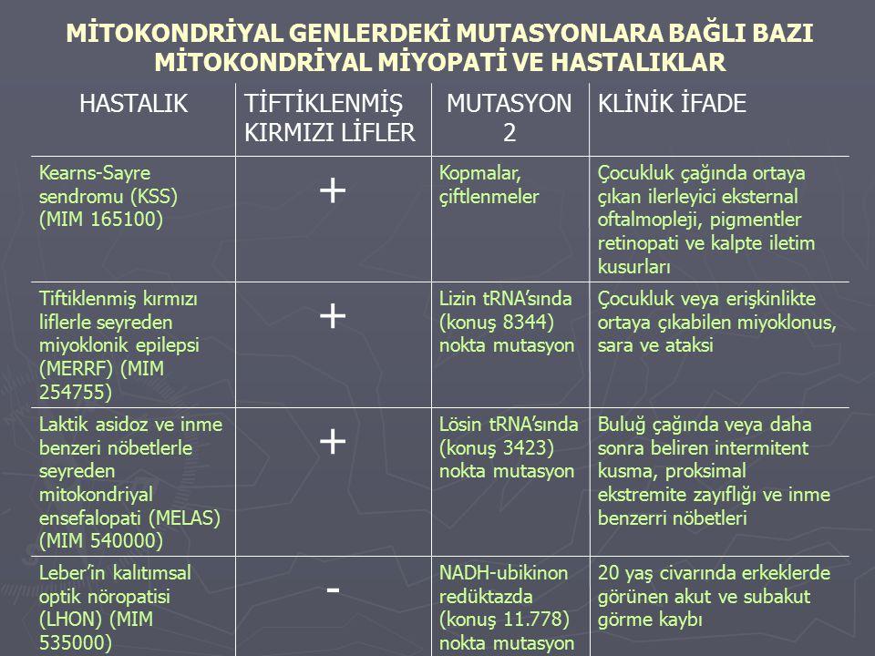 Mitokondriyal HastalıKla İlgili Olan Ortak Duyma Ve Görme Kaybı 1.Alper Hastalığı (ProGressive infinitial poliodistophy): –Symptoms: Felç, demans, körlük, kraciğer bozukluğu, cerebeller dejenerasyon