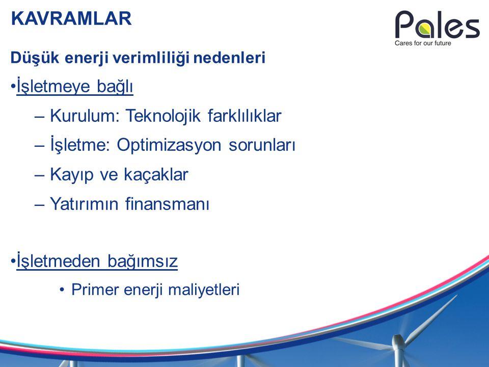 Düşük enerji verimliliği nedenleri İşletmeye bağlı –Kurulum: Teknolojik farklılıklar –İşletme: Optimizasyon sorunları –Kayıp ve kaçaklar –Yatırımın fi