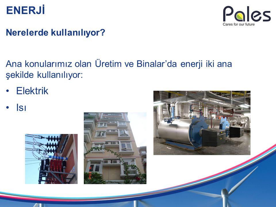 ENERJİ Nerelerde kullanılıyor? Ana konularımız olan Üretim ve Binalar'da enerji iki ana şekilde kullanılıyor: Elektrik Isı