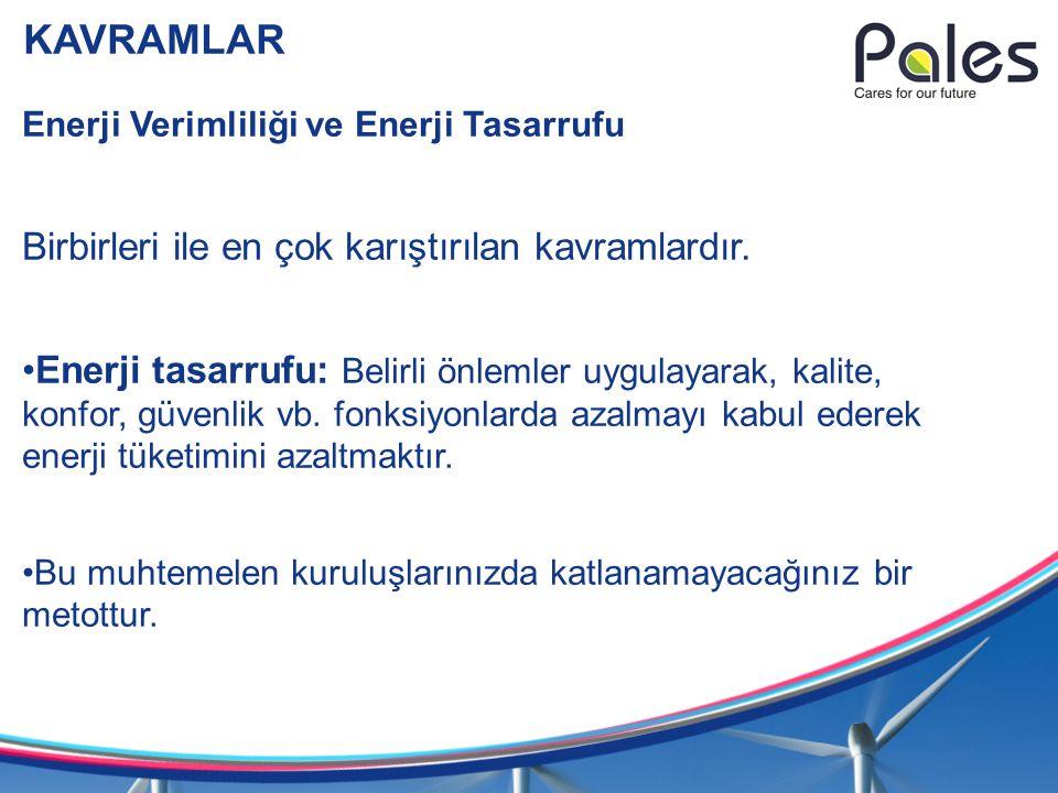 KAVRAMLAR Enerji Verimliliği ve Enerji Tasarrufu Enerji verimliliği : Aynı işi Aynı kalitede Aynı miktarda yaparken, daha az enerji tüketmektir.