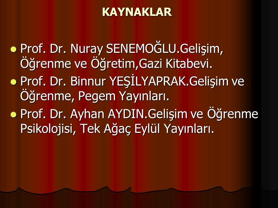 KAYNAKLAR Prof. Dr. Nuray SENEMOĞLU.Gelişim, Öğrenme ve Öğretim,Gazi Kitabevi. Prof. Dr. Nuray SENEMOĞLU.Gelişim, Öğrenme ve Öğretim,Gazi Kitabevi. Pr